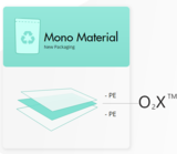 Mono-material barrier Flexible Packaging