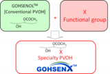 GOHSENX™ Specialty